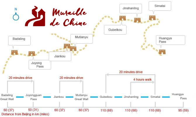 Muraille Chine Carte